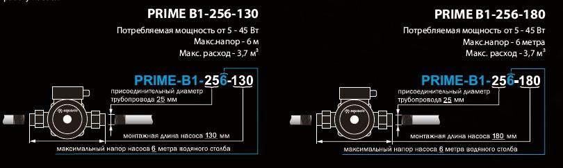 Схема PRIME - B1