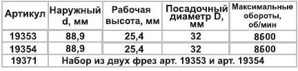Набор фрез д/пазошип соед D88,9мм d32мм H25,4мм Энкор