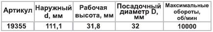 Фреза комб универс D111мм d32мм H31,8мм Энкор