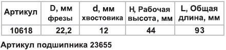 Фреза комб универсальная ф22,2х38мм хв 12мм Энкор