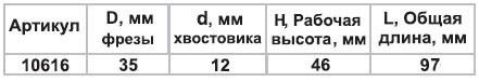 Фреза комб универсальная ф35х26мм хв 12мм Энкор