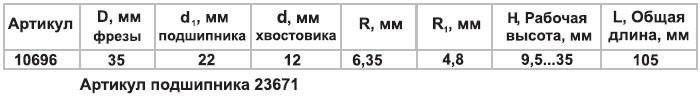 Фреза кром. калевочная регул ф22мм хв 12мм Энкор