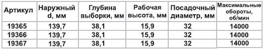 Фреза фигир горизонт D139,7мм d32мм H15,9мм Энкор