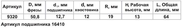 Фреза фигир горизонтальная ф50,8х13мм хв 12мм Энкор