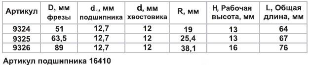 Фреза фигир горизонтальная ф89х16мм хв 12мм Энкор