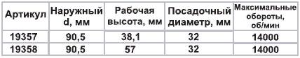 Фреза микрошип D90,5мм d32мм H38,1мм Энкор